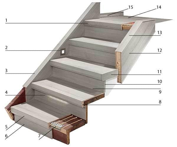 Traprenovatie binnen 1 dag een gloednieuwe trap - De trap van de bistro ...